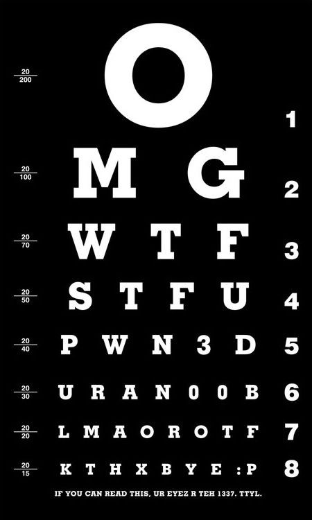 Eye chart 1337. Friday, 2008.02.15 ropata Leave a comment